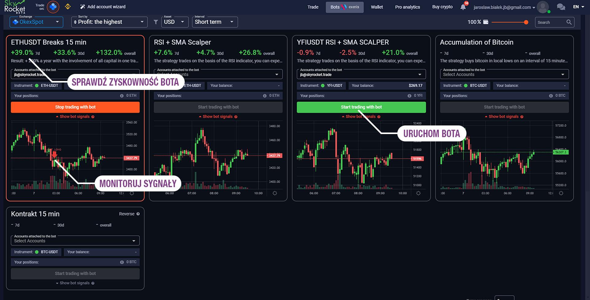 SkyRocket.Trade - automatyczne strategie
