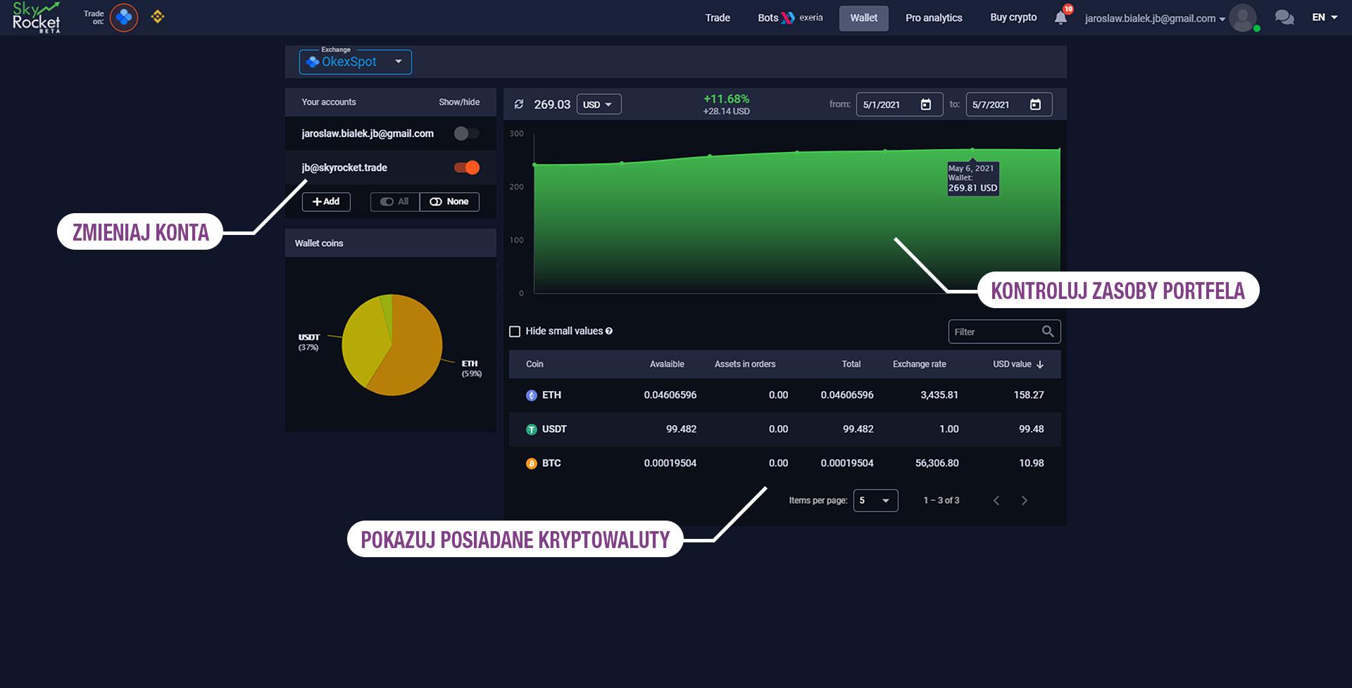 SkyRocket.Trade - portfolio w jednym miejscu